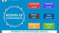 COVID, imbolnaviri, Obiectiv, statistica