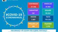 informare, COVID, coronavirus, bolnavi, decese, Obiectiv, Suceava